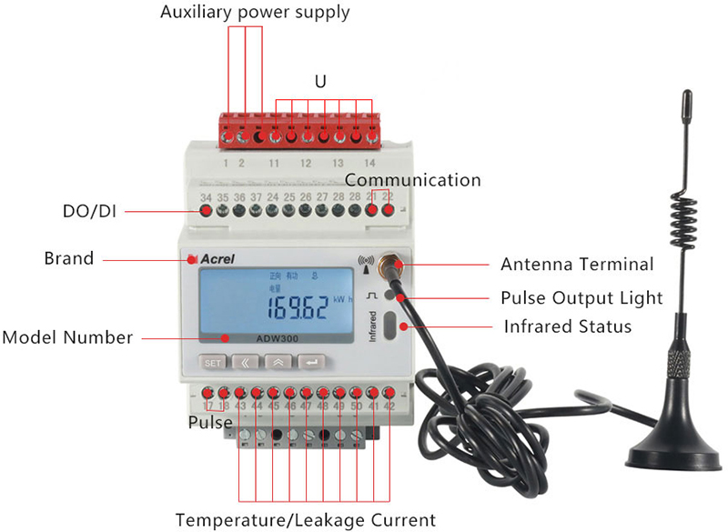 IOT wireless energy meter